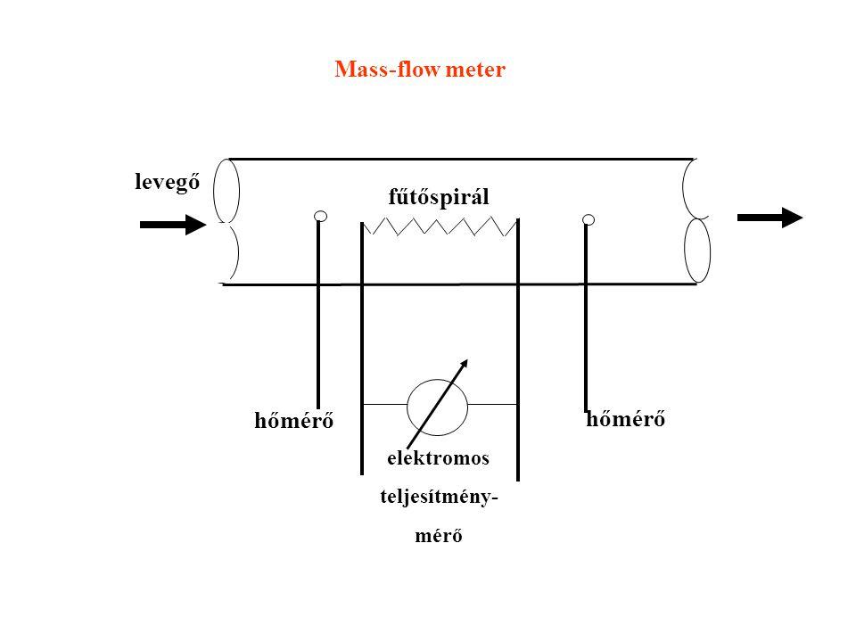 Mass-flow meter levegő fűtőspirál hőmérő