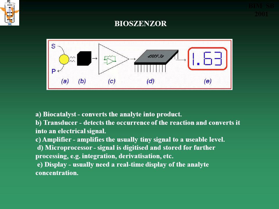 BIM SB 2001. BIOSZENZOR. a) Biocatalyst - converts the analyte into product.