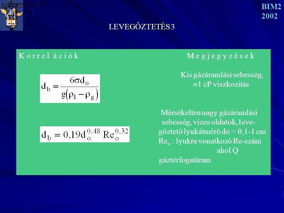 BIM2 2002. LEVEGŐZTETÉS 3. K o r r e l á c i ó k M e g j e g y z é s e k.