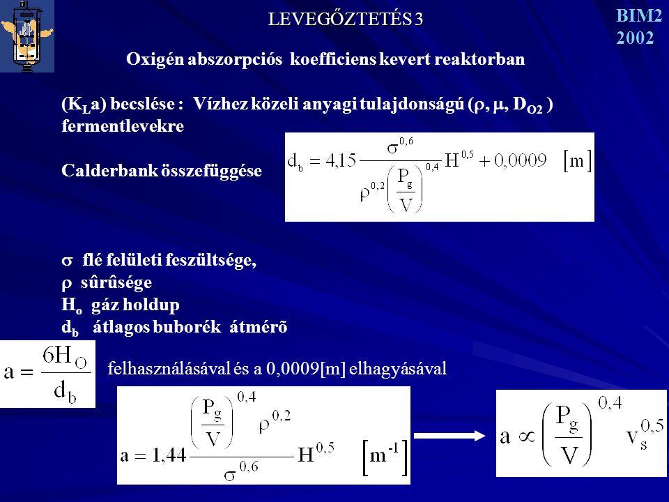 LEVEGŐZTETÉS 3 BIM2. 2002. Oxigén abszorpciós koefficiens kevert reaktorban.
