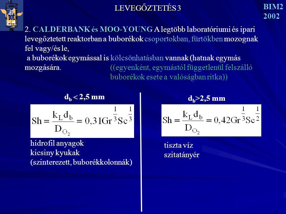 LEVEGŐZTETÉS 3 BIM2. 2002.