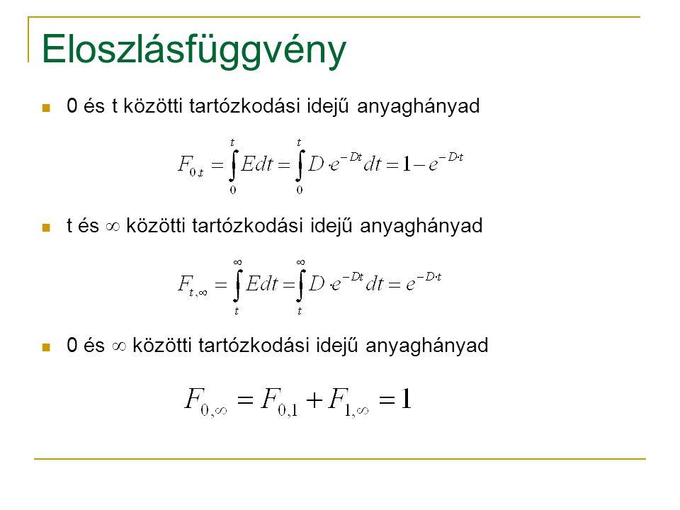 Eloszlásfüggvény 0 és t közötti tartózkodási idejű anyaghányad