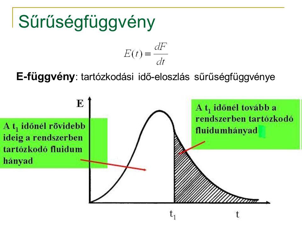 Sűrűségfüggvény E-függvény: tartózkodási idő-eloszlás sűrűségfüggvénye