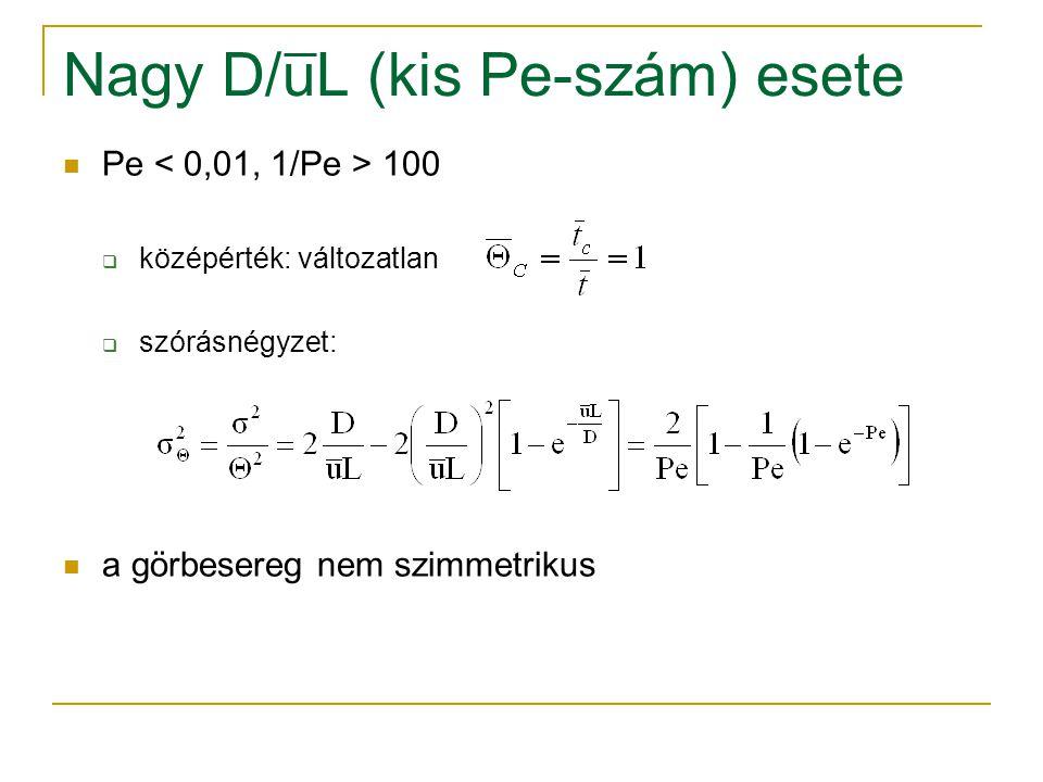Nagy D/uL (kis Pe-szám) esete