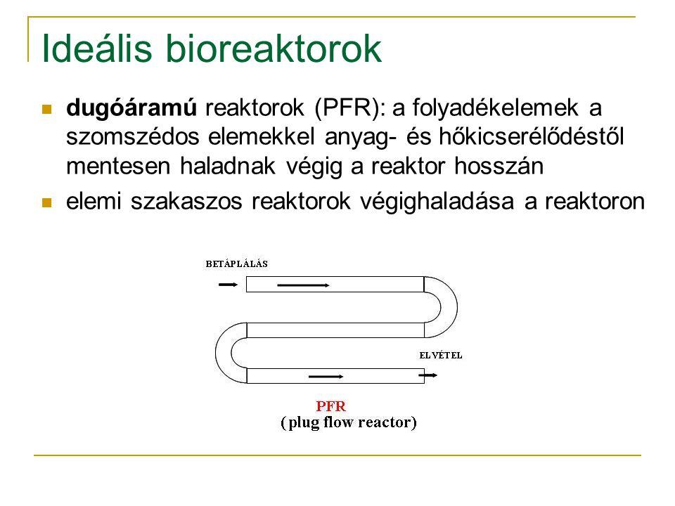 Ideális bioreaktorok