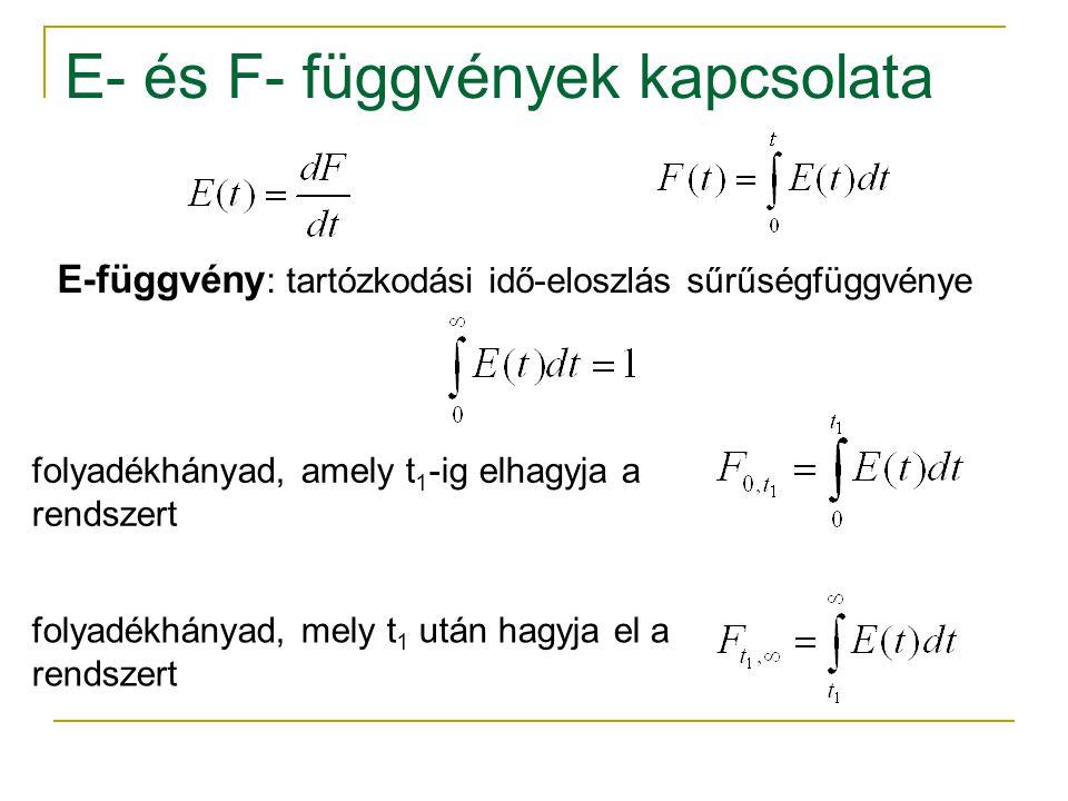E- és F- függvények kapcsolata