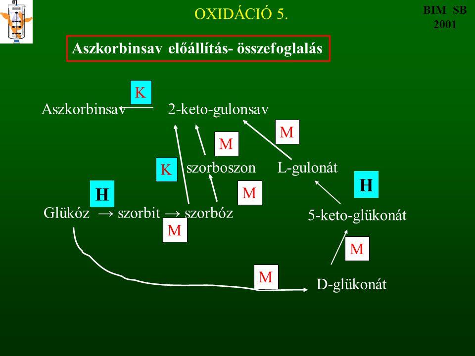 H H OXIDÁCIÓ 5. Aszkorbinsav előállítás- összefoglalás K