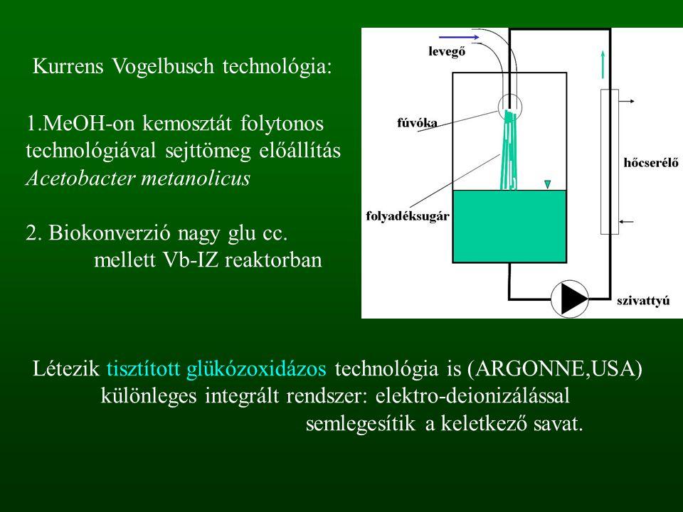 Kurrens Vogelbusch technológia: