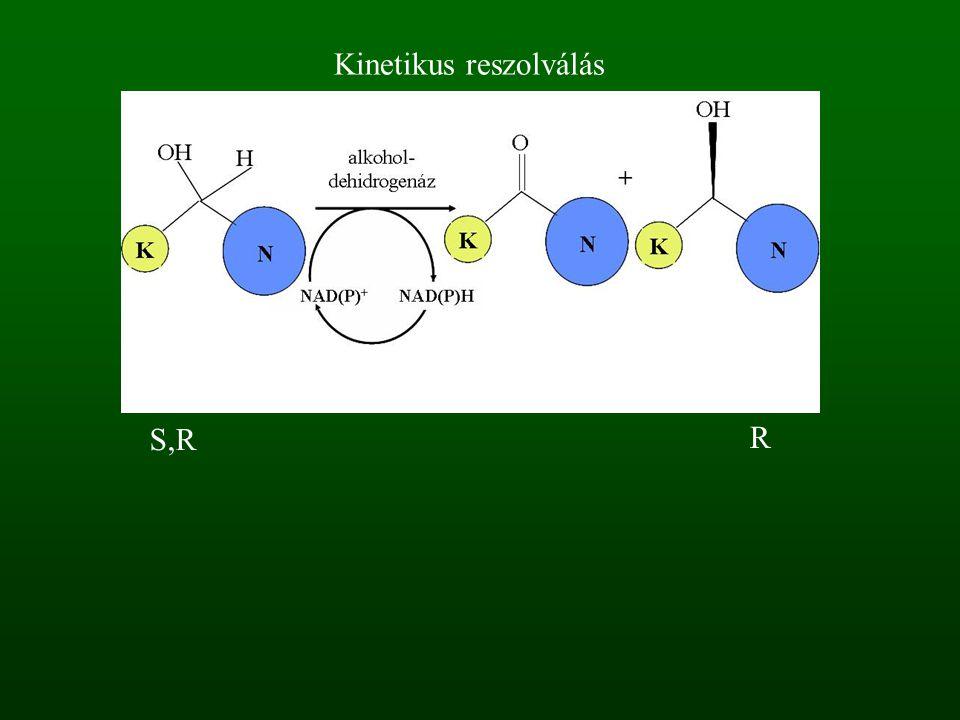 Kinetikus reszolválás