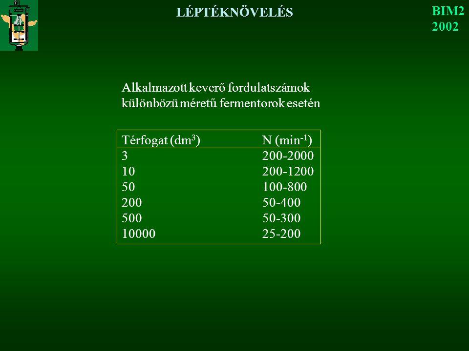 LÉPTÉKNÖVELÉS BIM2. 2002. Alkalmazott keverő fordulatszámok. különbözü méretű fermentorok esetén.