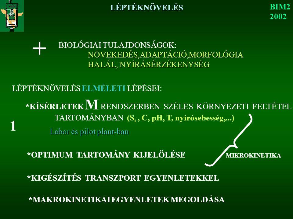 + 1 LÉPTÉKNÖVELÉS BIM2 2002 BIOLÓGIAI TULAJDONSÁGOK: