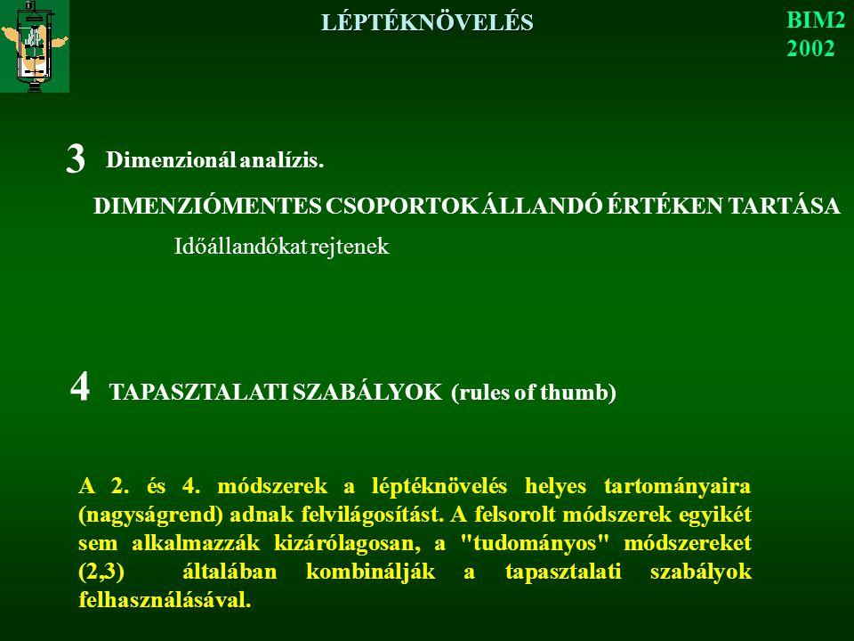 4 TAPASZTALATI SZABÁLYOK (rules of thumb)
