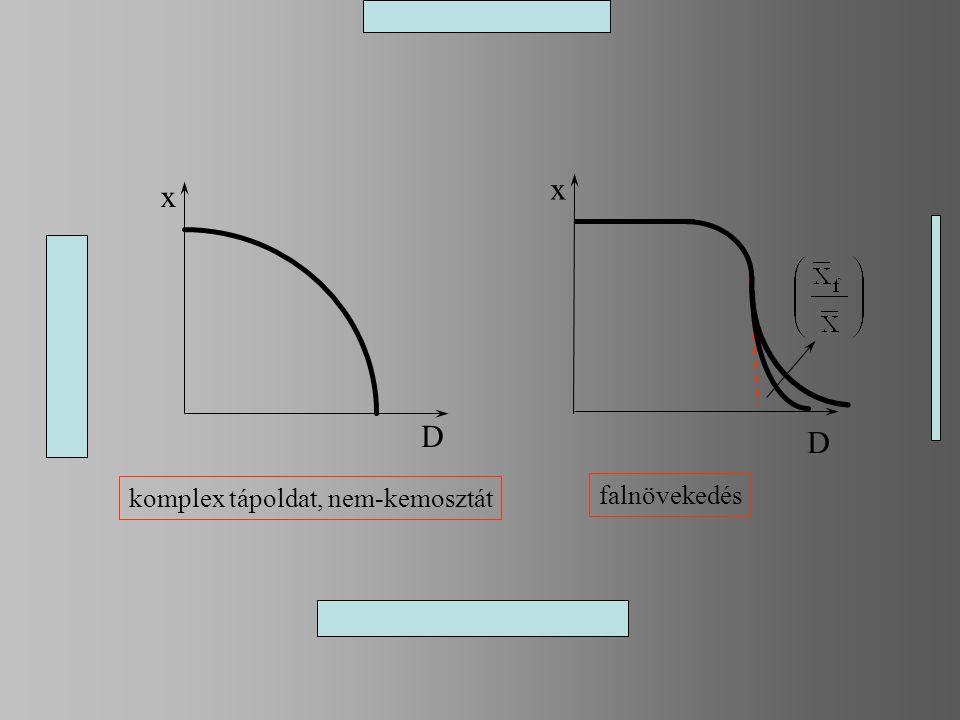 x D falnövekedés komplex tápoldat, nem-kemosztát