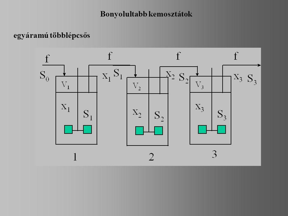 Bonyolultabb kemosztátok