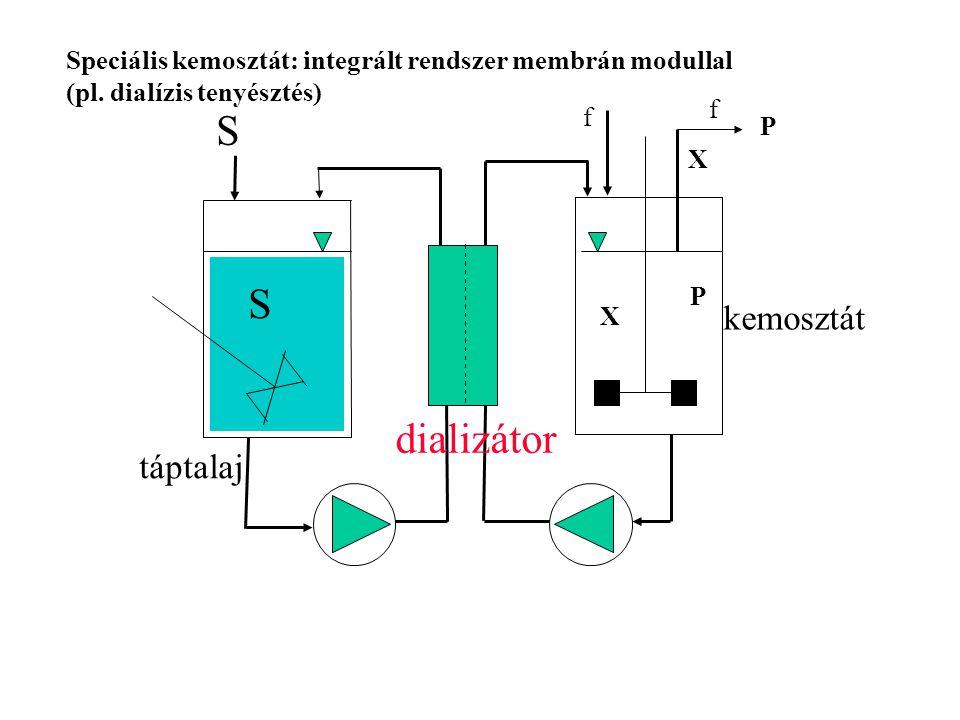 S dializátor kemosztát táptalaj