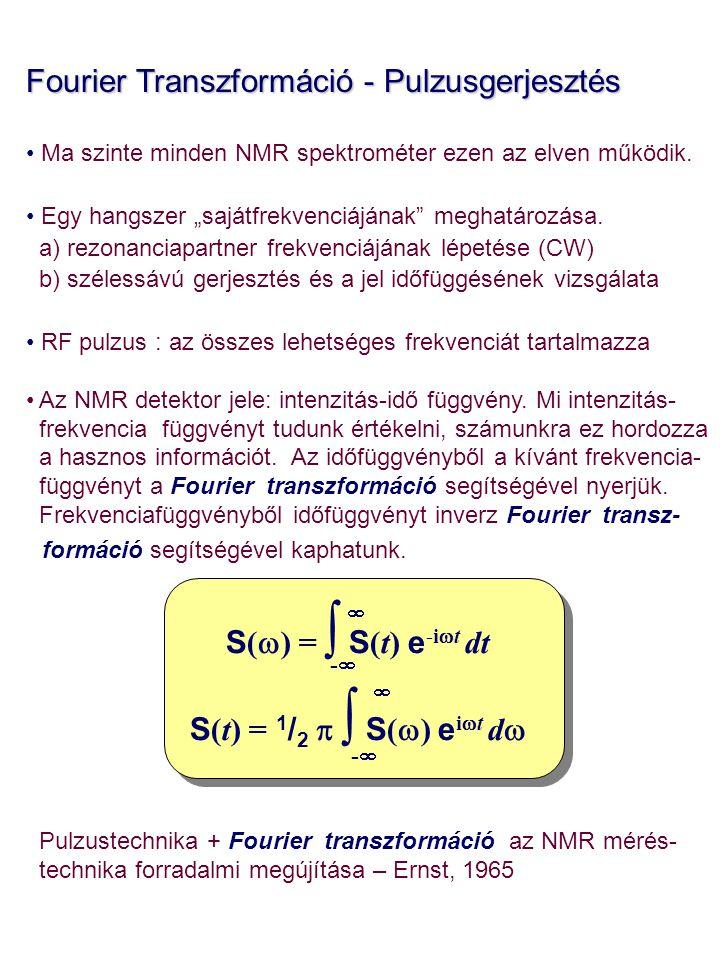 Fourier Transzformáció - Pulzusgerjesztés
