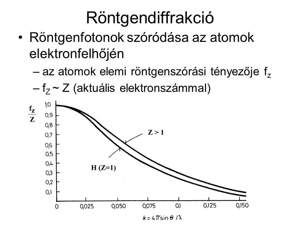 Röntgendiffrakció Röntgenfotonok szóródása az atomok elektronfelhőjén