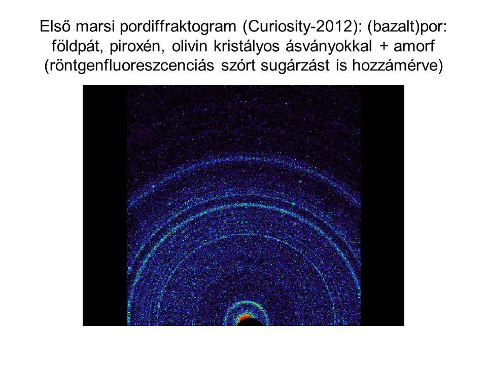 Első marsi pordiffraktogram (Curiosity-2012): (bazalt)por: földpát, piroxén, olivin kristályos ásványokkal + amorf (röntgenfluoreszcenciás szórt sugárzást is hozzámérve)