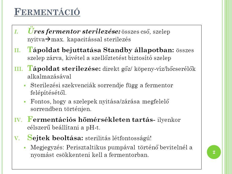 Fermentáció Üres fermentor sterilezése: összes cső, szelep nyitvamax. kapacitással sterilezés.