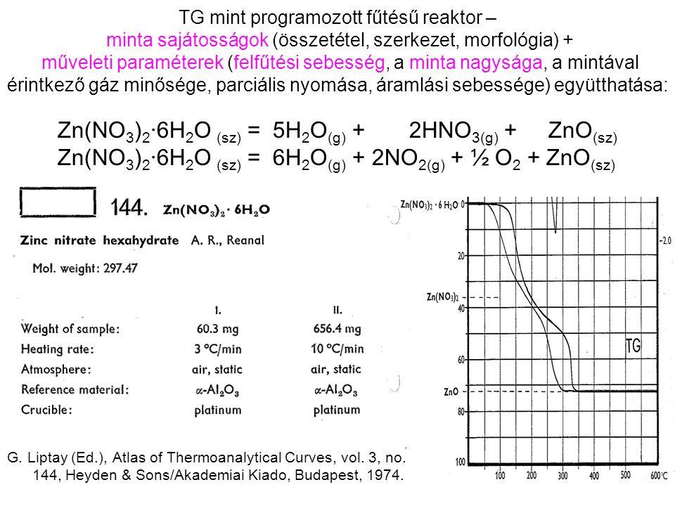 Zn(NO3)2·6H2O (sz) = 5H2O(g) + 2HNO3(g) + ZnO(sz)