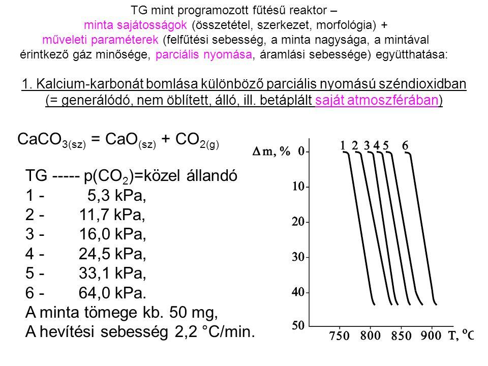 CaCO3(sz) = CaO(sz) + CO2(g)