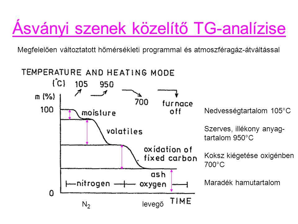 Ásványi szenek közelítő TG-analízise