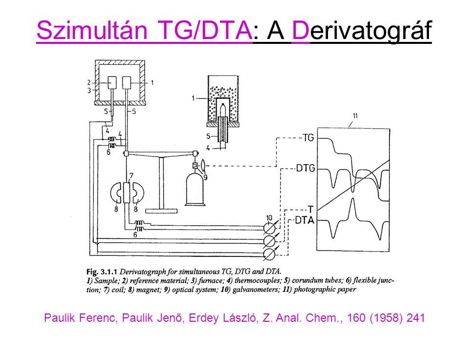 Szimultán TG/DTA: A Derivatográf