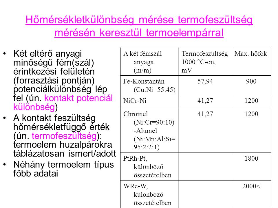 Hőmérsékletkülönbség mérése termofeszültség mérésén keresztül termoelempárral