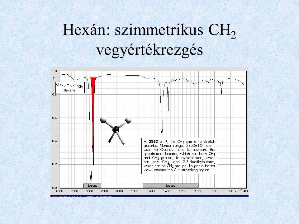 Hexán: szimmetrikus CH2 vegyértékrezgés