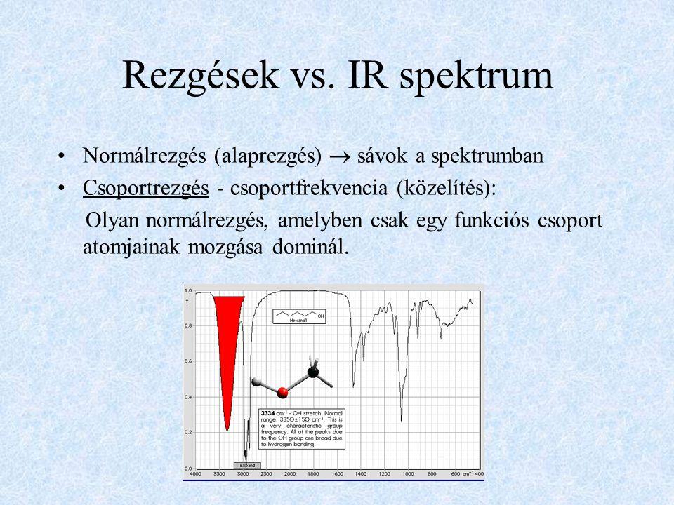 Rezgések vs. IR spektrum