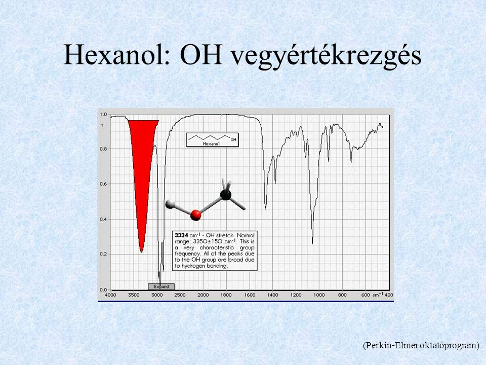 Hexanol: OH vegyértékrezgés