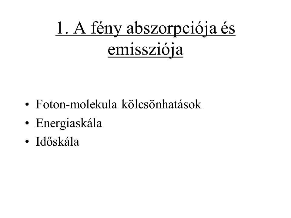 1. A fény abszorpciója és emissziója