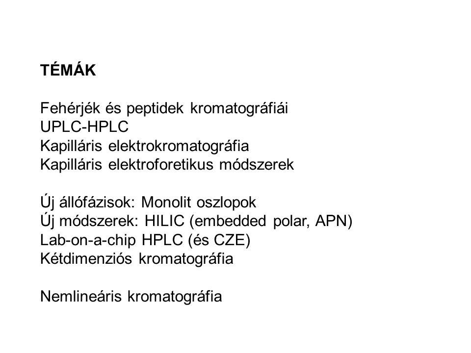 TÉMÁK Fehérjék és peptidek kromatográfiái. UPLC-HPLC. Kapilláris elektrokromatográfia. Kapilláris elektroforetikus módszerek.