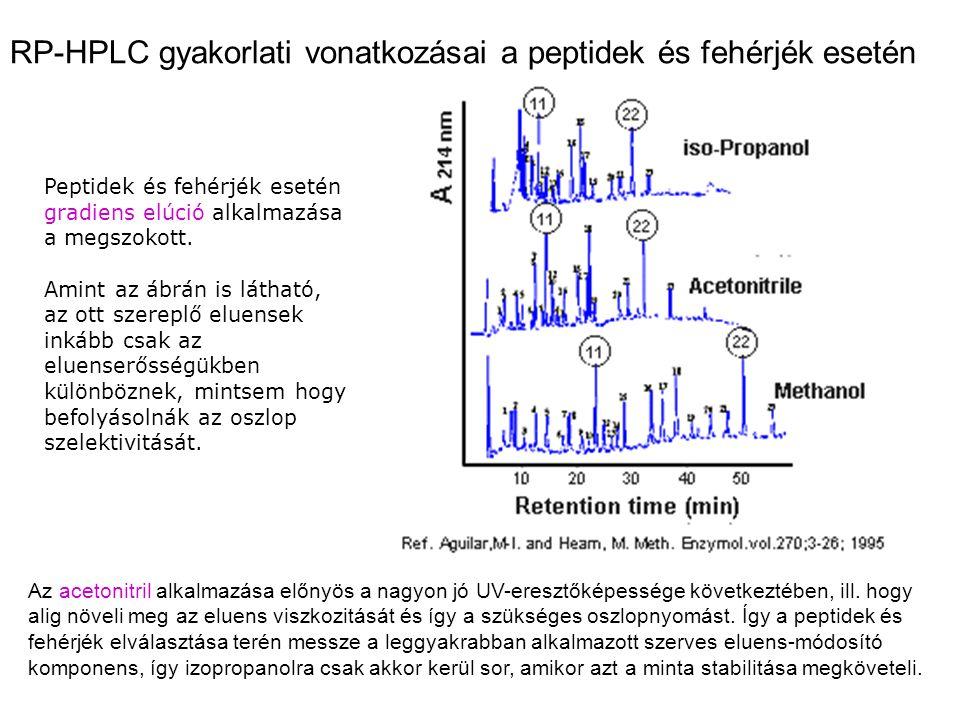 RP-HPLC gyakorlati vonatkozásai a peptidek és fehérjék esetén