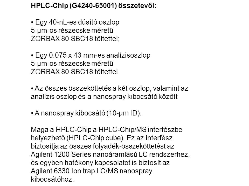 HPLC-Chip (G4240-65001) összetevői: