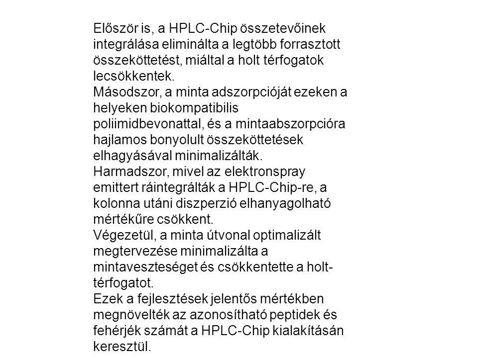 Először is, a HPLC-Chip összetevőinek integrálása eliminálta a legtöbb forrasztott összeköttetést, miáltal a holt térfogatok lecsökkentek.