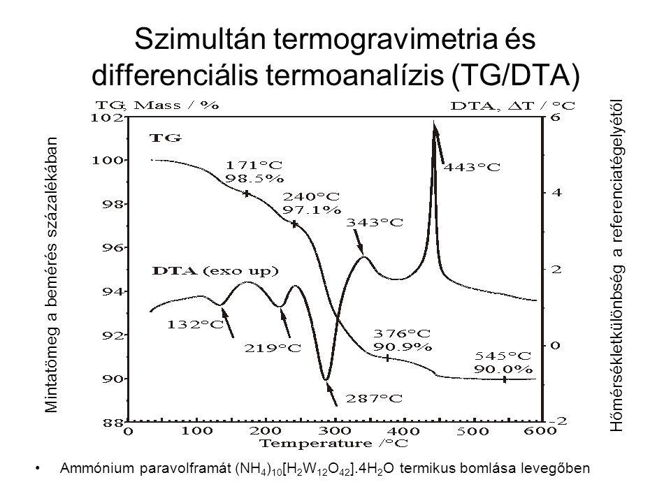 Szimultán termogravimetria és differenciális termoanalízis (TG/DTA)