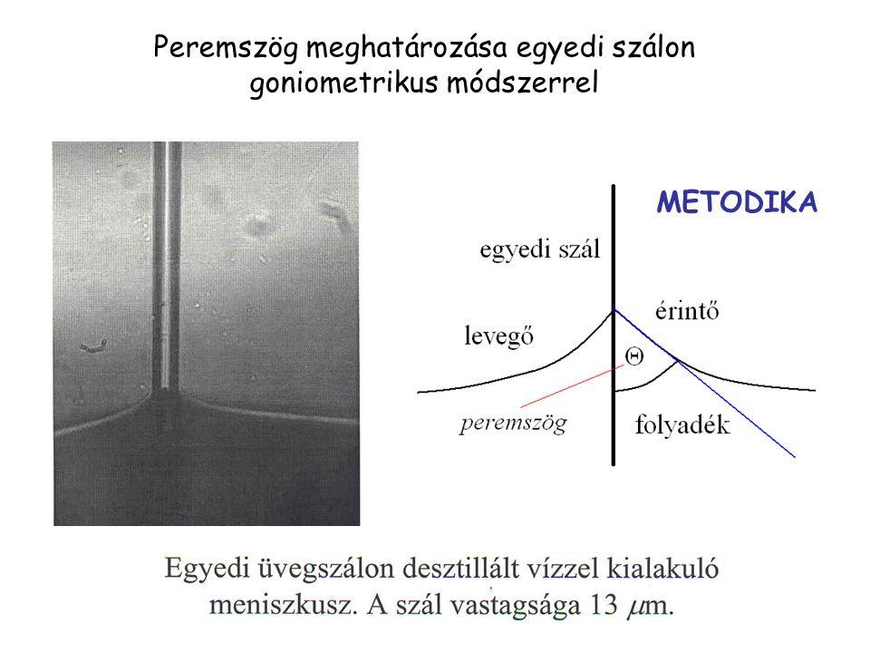 Peremszög meghatározása egyedi szálon goniometrikus módszerrel