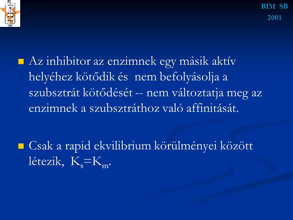 Csak a rapid ekvilibrium körülményei között létezik, Ks=Km.