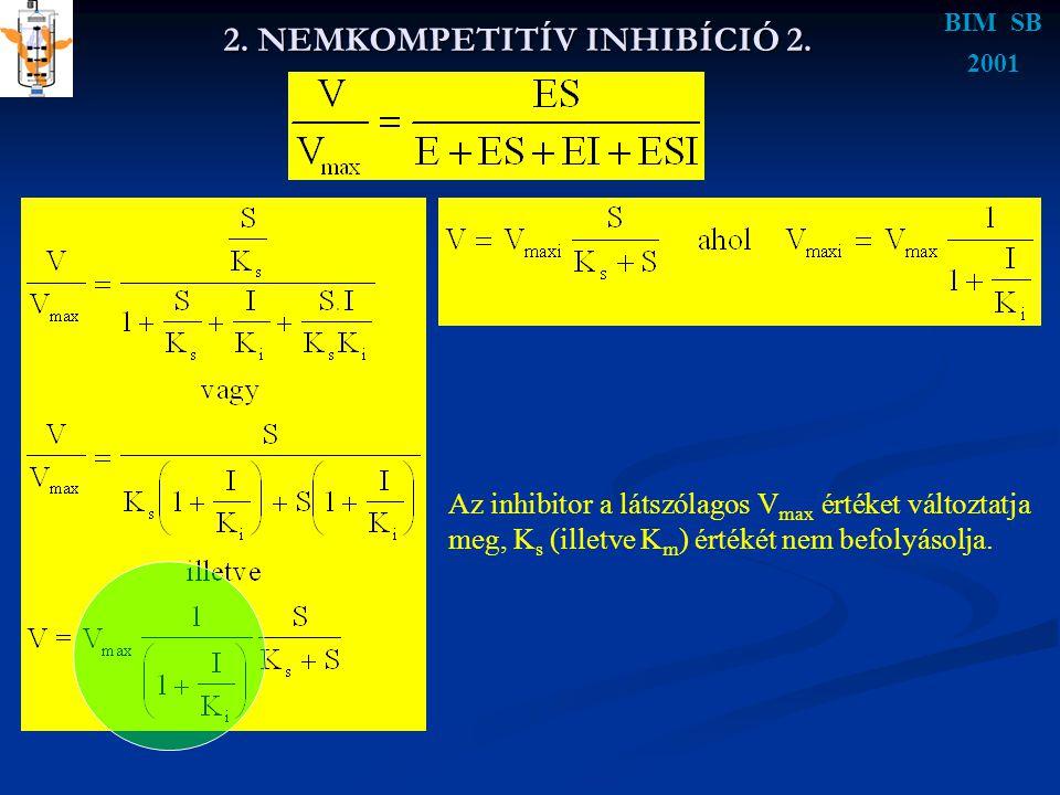 2. NEMKOMPETITÍV INHIBÍCIÓ 2.