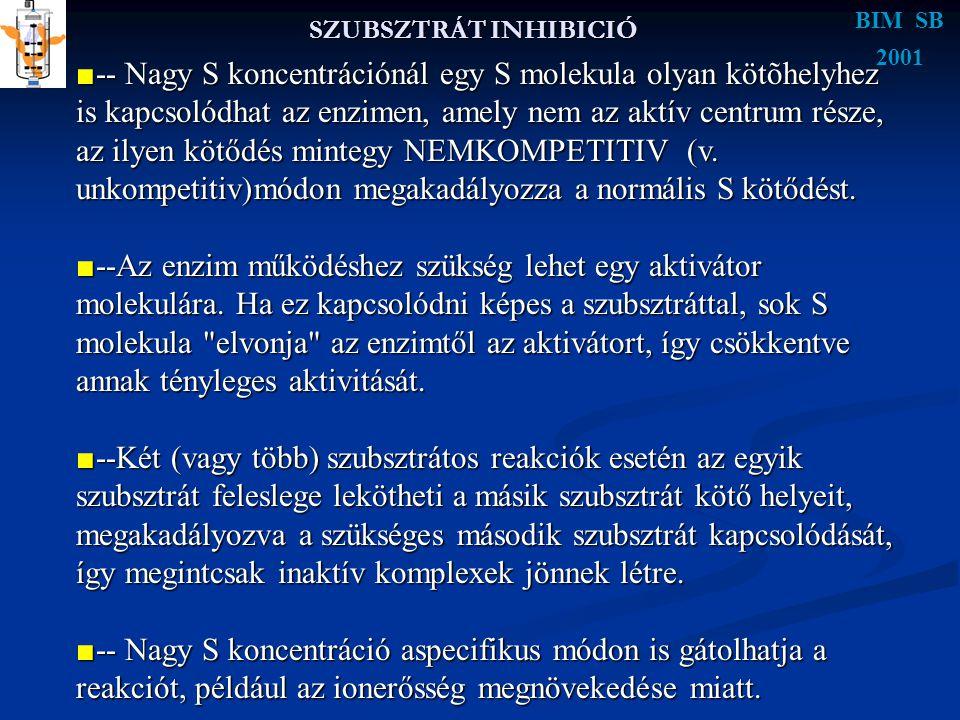 BIM SB 2001. SZUBSZTRÁT INHIBICIÓ.