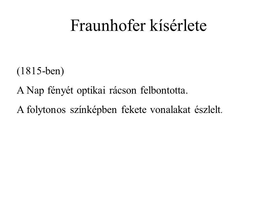 Fraunhofer kísérlete (1815-ben)
