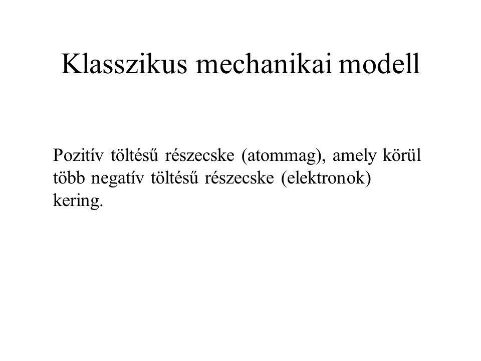 Klasszikus mechanikai modell