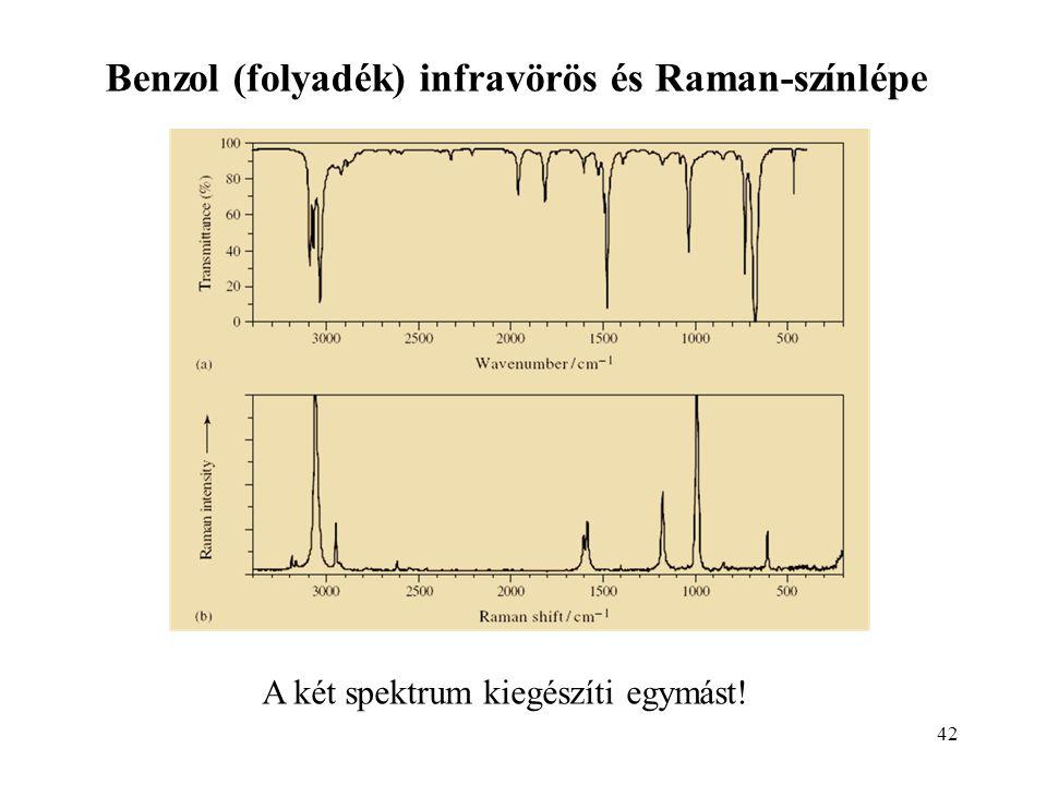 Benzol (folyadék) infravörös és Raman-színlépe