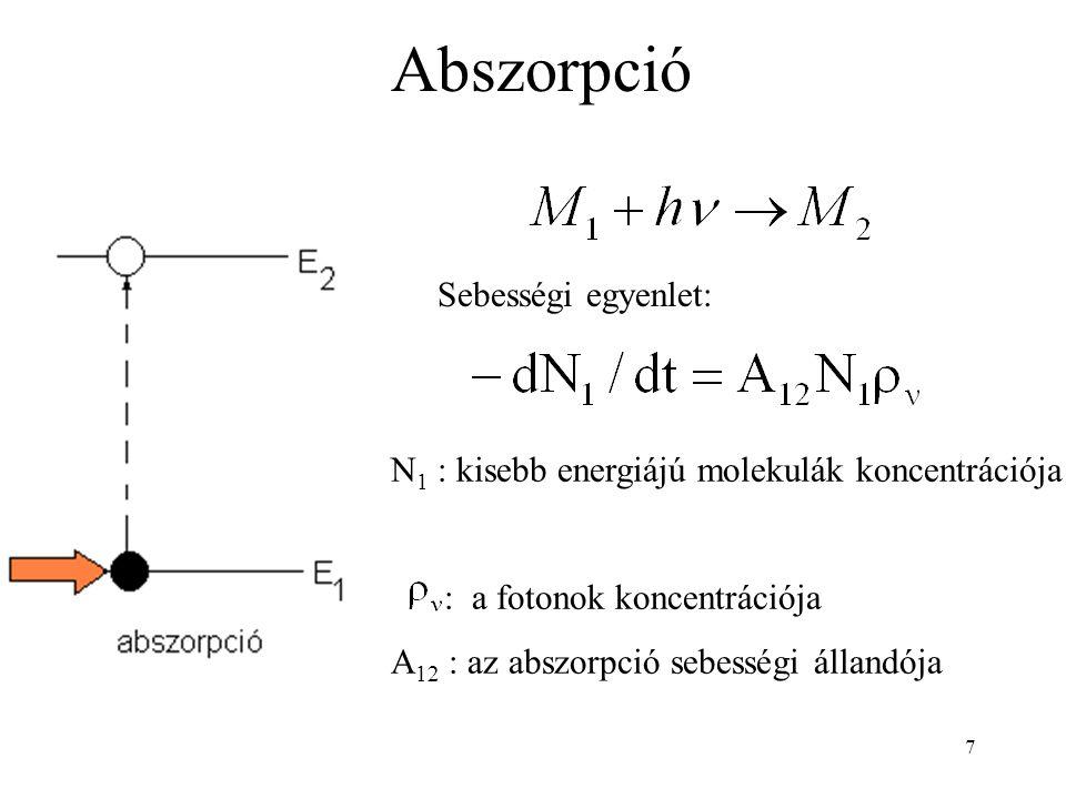 Abszorpció Sebességi egyenlet: