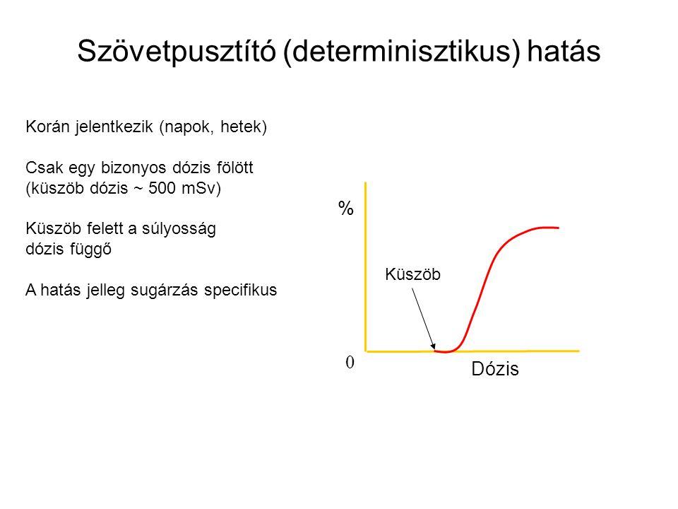 Szövetpusztító (determinisztikus) hatás