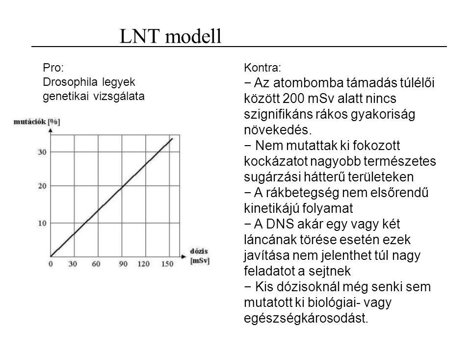 LNT modell Pro: Drosophila legyek genetikai vizsgálata. Kontra: