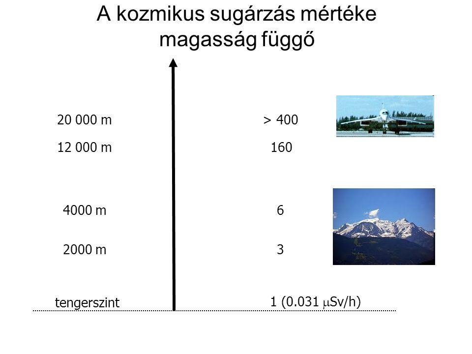 A kozmikus sugárzás mértéke magasság függő