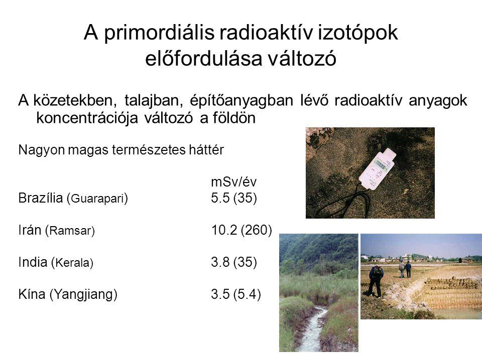 A primordiális radioaktív izotópok előfordulása változó