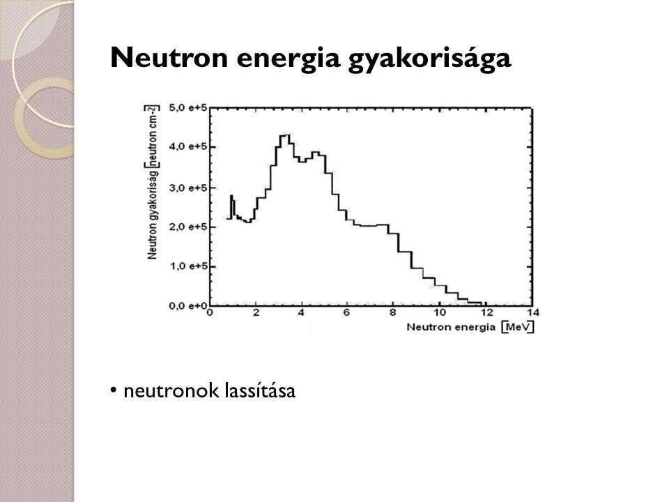 Neutron energia gyakorisága